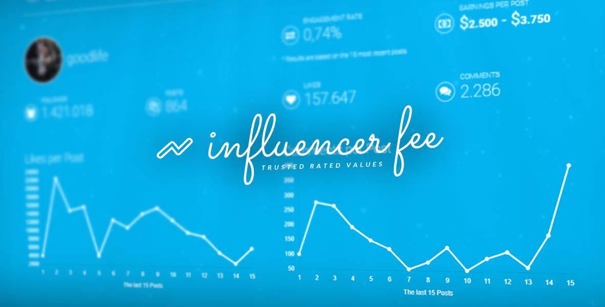 Influencer Preise: Wie viel ist mein Instagram Account wert?