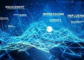 Social Media Statistik: Aktuelle Nutzer & Nutzerzahlen