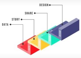 Infografik erstellen mit Photoshop: Design, SEO und virale Posts – kostenlose Erklärvideos