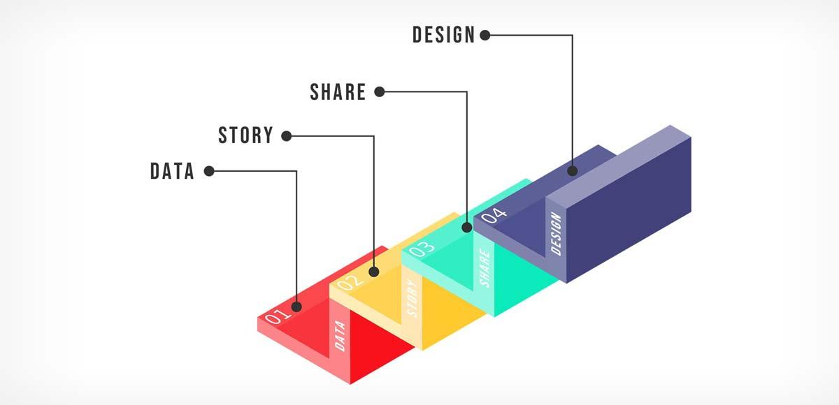 Infografik erstellen mit Photoshop: Design, SEO und virale Posts - kostenlose Erklärvideos